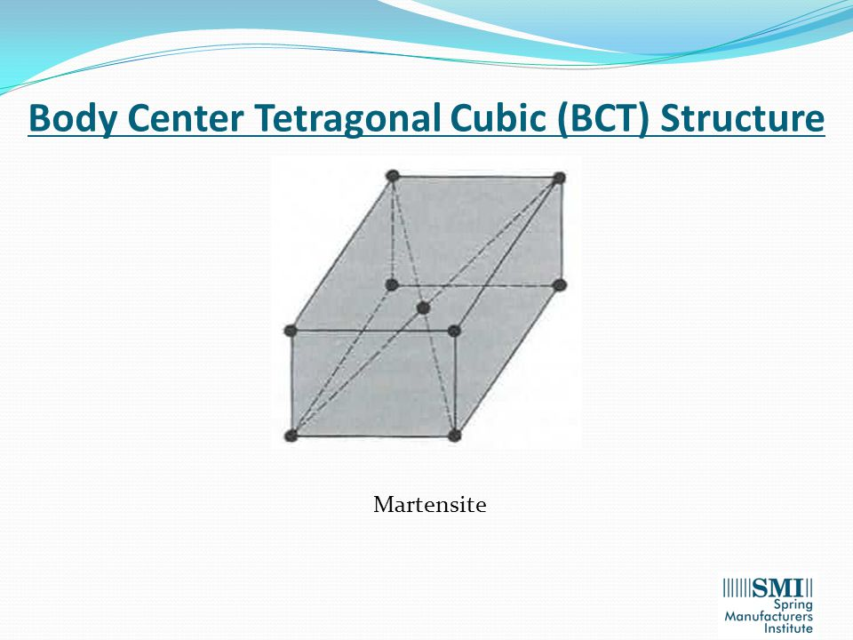 Body Center Tetragonal Cubic (BCT) Structure Martensite