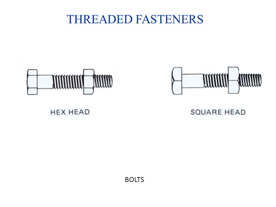 THREADED FASTENERS BOLTS