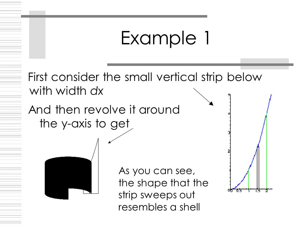 First consider the small vertical strip below with width dx And then revolve it around the y-axis to get As you can see, the shape that the strip sweeps out resembles a shell Example 1