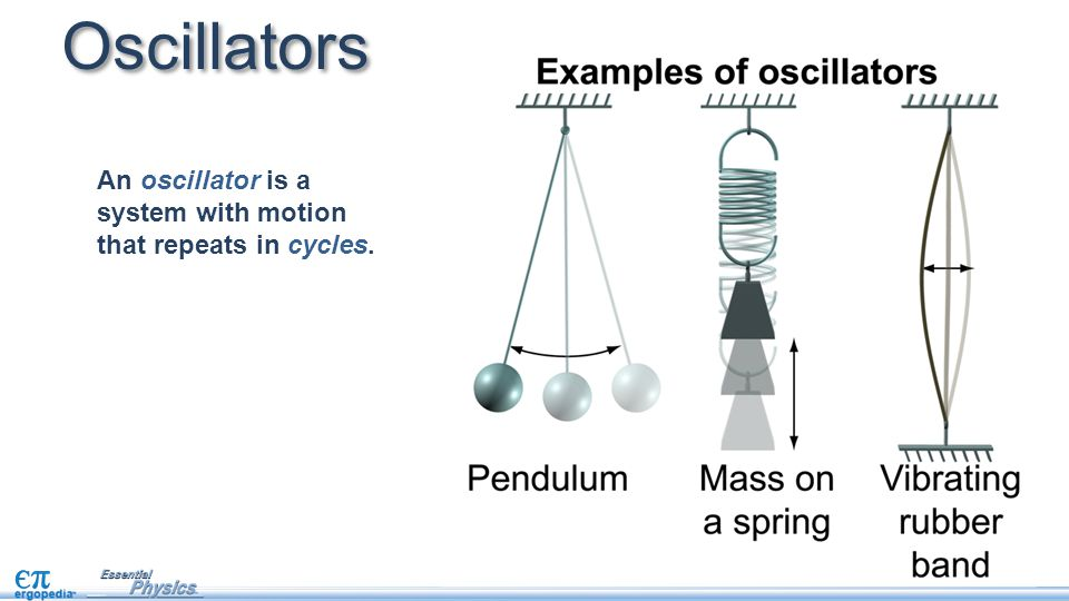 Oscillators An oscillator is a system with motion that repeats in cycles.