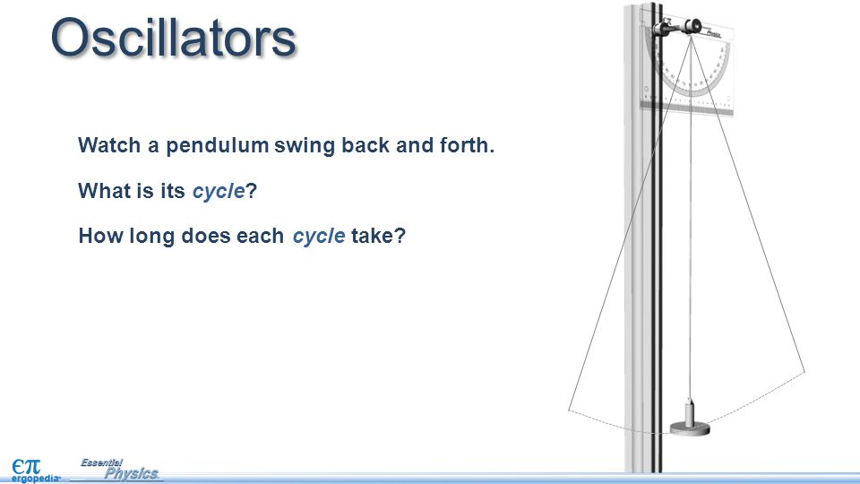 Oscillators Watch a pendulum swing back and forth. What is its cycle? How long does each cycle take?