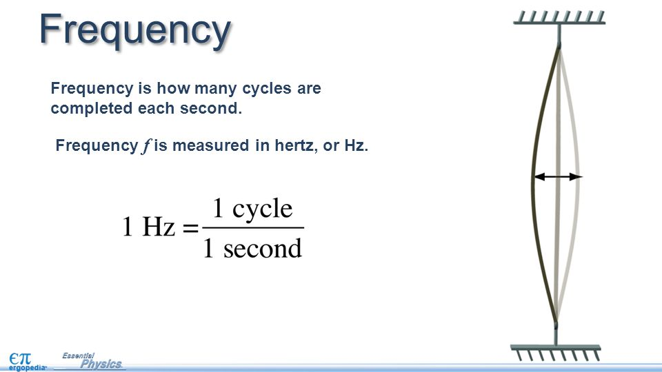 Frequency Frequency is how many cycles are completed each second.
