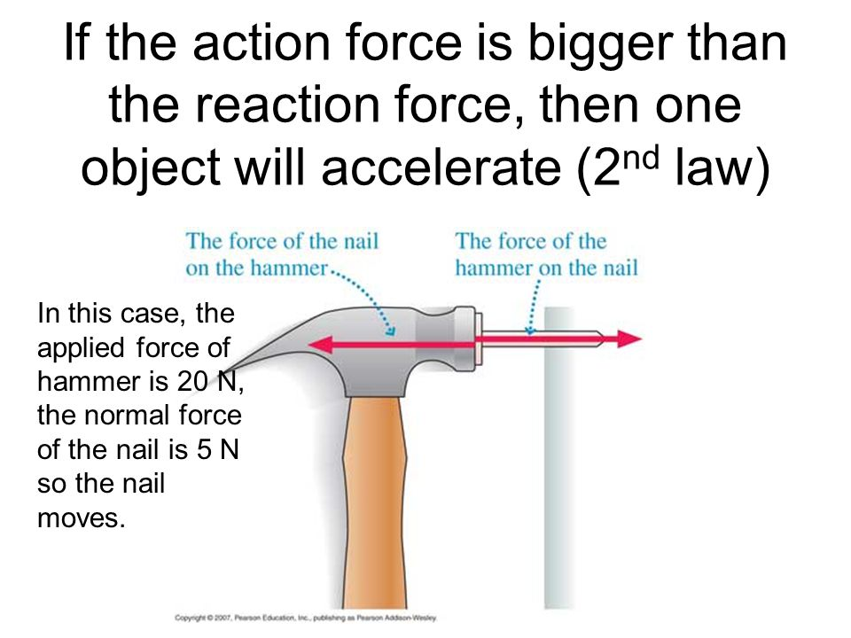 If the action force is bigger than the reaction force, then one object will accelerate (2 nd law) In this case, the applied force of hammer is 20 N, the normal force of the nail is 5 N so the nail moves.