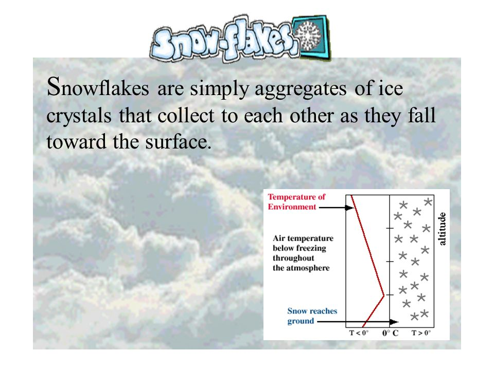 S nowflakes are simply aggregates of ice crystals that collect to each other as they fall toward the surface.
