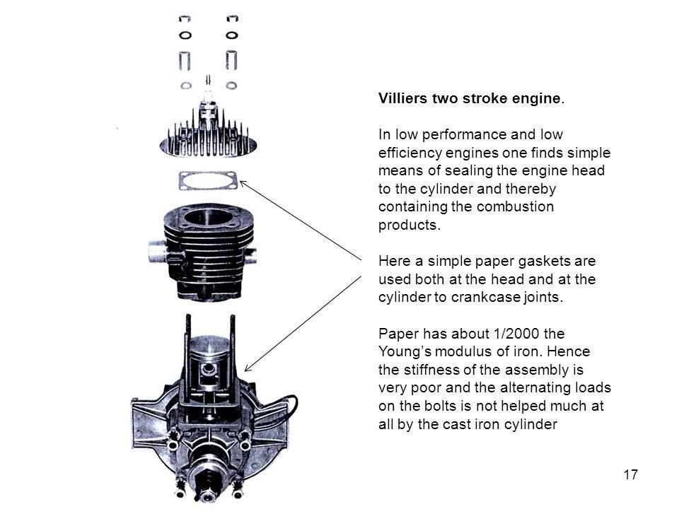 Villiers two stroke engine.