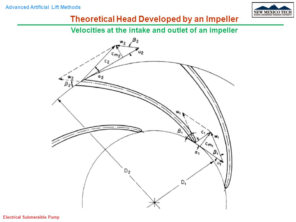 Advanced Artificial Lift Methods Electrical Submersible Pump Velocities at the intake and outlet of an impeller Theoretical Head Developed by an Impeller