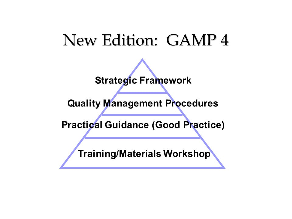 Strategic Framework Quality Management Procedures Practical Guidance (Good Practice) Training/Materials Workshop New Edition: GAMP 4