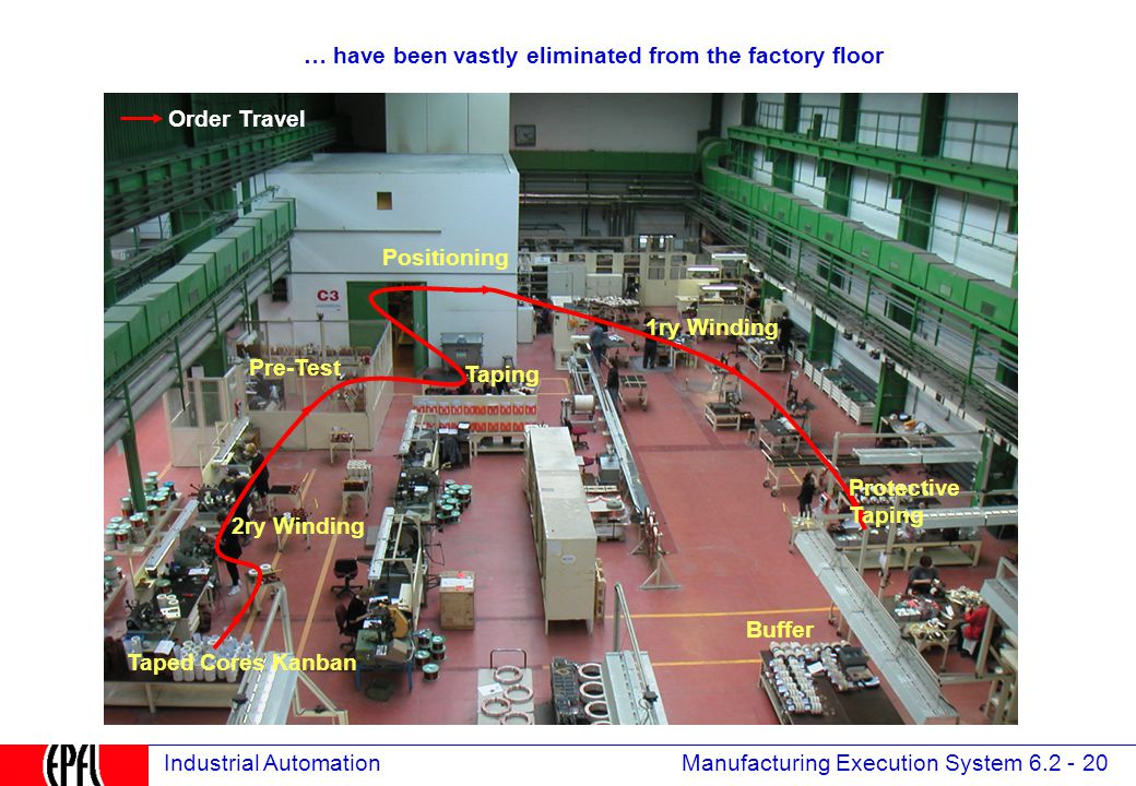Manufacturing Execution System 6.2 - 20 Industrial Automation … have been vastly eliminated from the factory floor Taped Cores Kanban 2ry Winding Pre-Test Positioning 1ry Winding Protective Taping Buffer Order Travel