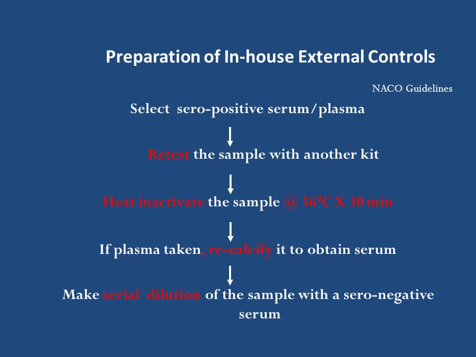 Preparation of In-house External Controls Select sero-positive serum/plasma Retest the sample with another kit Heat inactivate the sample @ 56 0 C X 30 min If plasma taken, re-calcify it to obtain serum Make serial dilution of the sample with a sero-negative serum NACO Guidelines