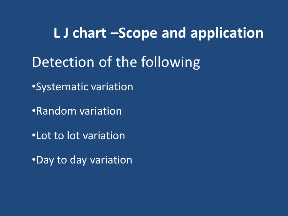 L J chart –Scope and application Detection of the following Systematic variation Random variation Lot to lot variation Day to day variation