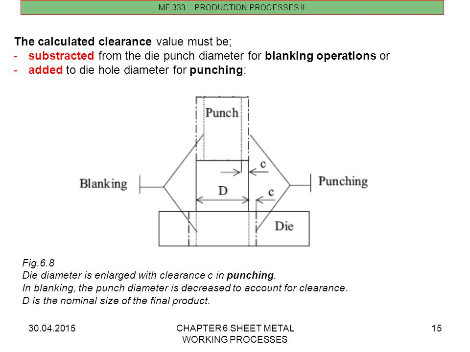 30.04.2015CHAPTER 6 SHEET METAL WORKING PROCESSES 15 ME 333 PRODUCTION PROCESSES II The calculated clearance value must be; -substracted from the die