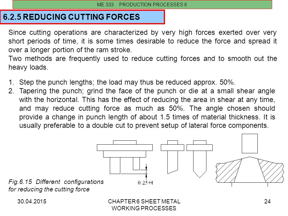 30.04.2015CHAPTER 6 SHEET METAL WORKING PROCESSES 24 Since cutting operations are characterized by very high forces exerted over very short periods of