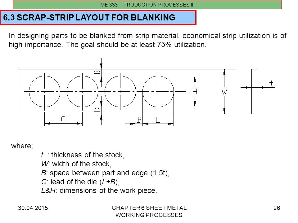 30.04.2015CHAPTER 6 SHEET METAL WORKING PROCESSES 26 In designing parts to be blanked from strip material, economical strip utilization is of high imp