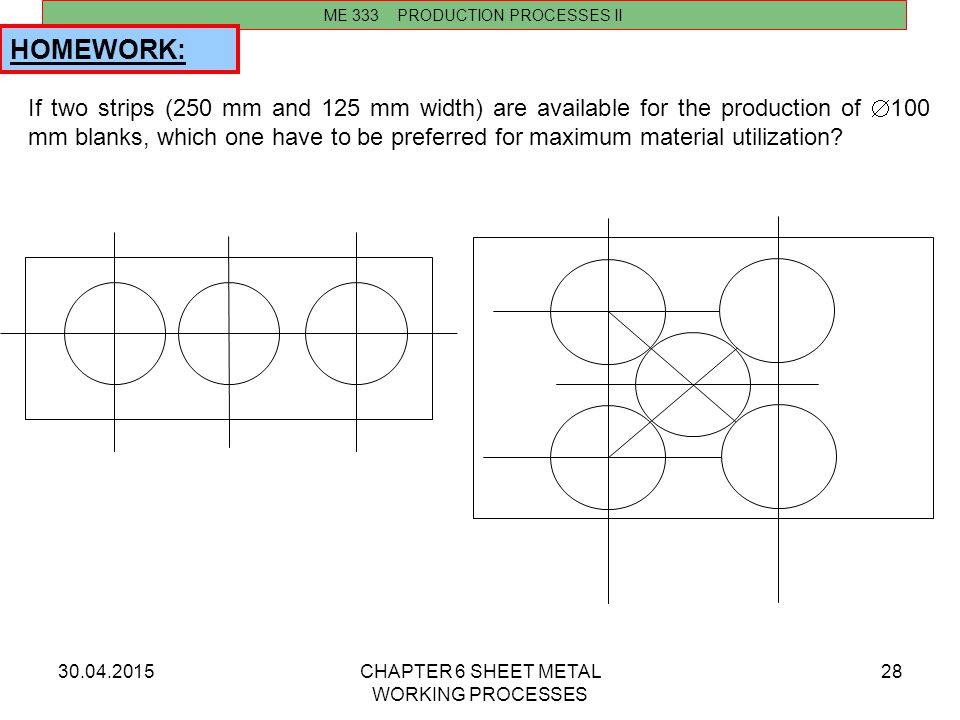 30.04.2015CHAPTER 6 SHEET METAL WORKING PROCESSES 28 ME 333 PRODUCTION PROCESSES II If two strips (250 mm and 125 mm width) are available for the prod