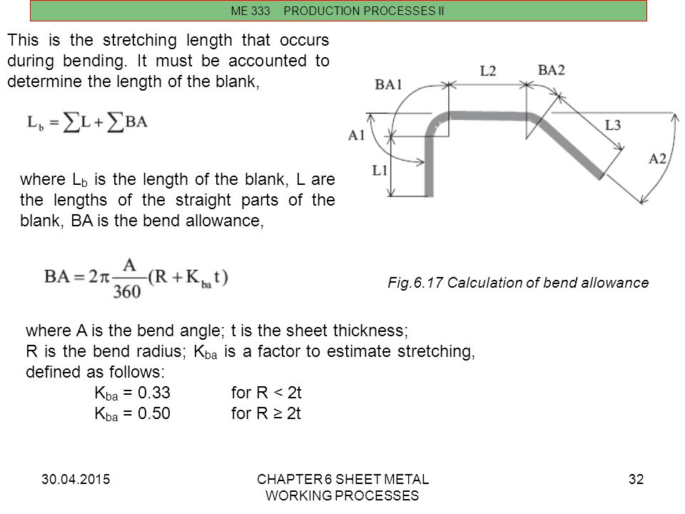 30.04.2015CHAPTER 6 SHEET METAL WORKING PROCESSES 32 This is the stretching length that occurs during bending. It must be accounted to determine the l