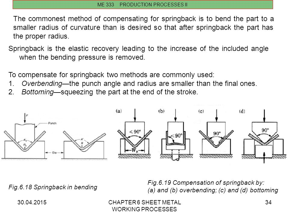 30.04.2015CHAPTER 6 SHEET METAL WORKING PROCESSES 34 ME 333 PRODUCTION PROCESSES II The commonest method of compensating for springback is to bend the
