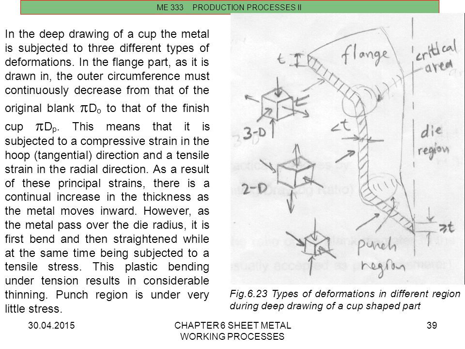 30.04.2015CHAPTER 6 SHEET METAL WORKING PROCESSES 39 ME 333 PRODUCTION PROCESSES II In the deep drawing of a cup the metal is subjected to three diffe