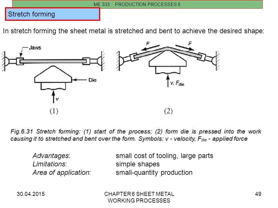 30.04.2015CHAPTER 6 SHEET METAL WORKING PROCESSES 49 In stretch forming the sheet metal is stretched and bent to achieve the desired shape: ME 333 PRO
