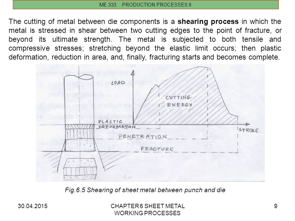 30.04.2015CHAPTER 6 SHEET METAL WORKING PROCESSES 9 ME 333 PRODUCTION PROCESSES II The cutting of metal between die components is a shearing process i
