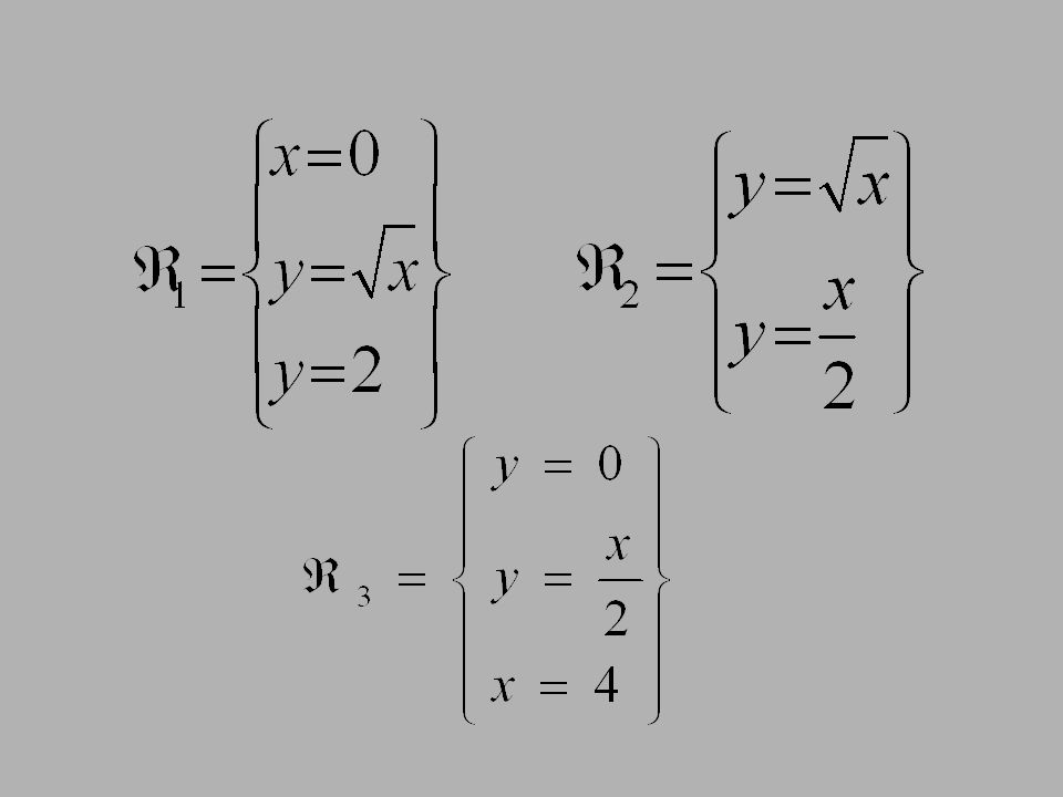 Volume: R2 about y axis using Washer Method