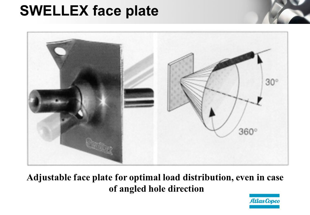 Adjustable face plate for optimal load distribution, even in case of angled hole direction SWELLEX face plate