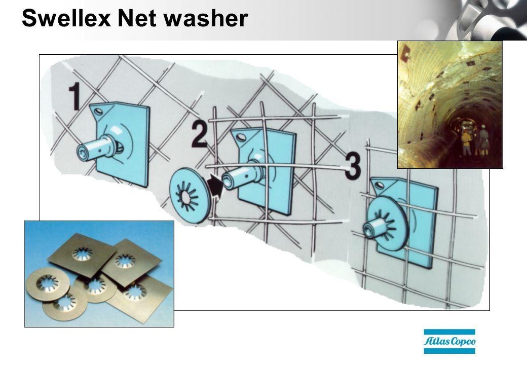 Swellex Net washer