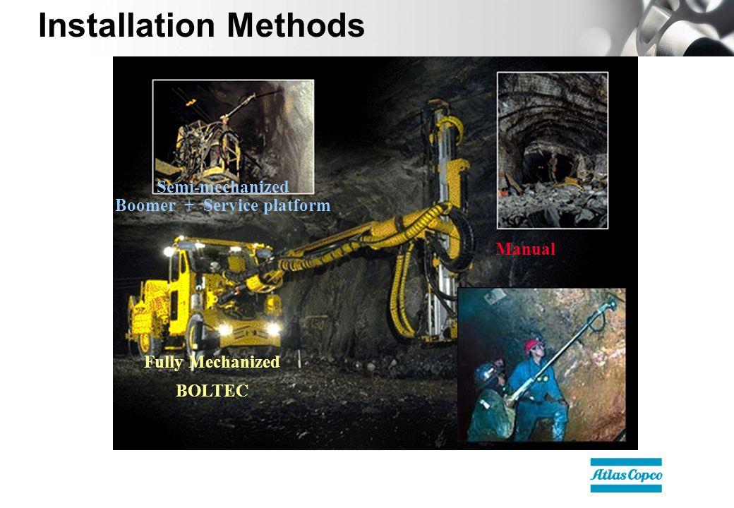 Fully Mechanized BOLTEC Semi-mechanized Boomer + Service platform Manual Installation Methods