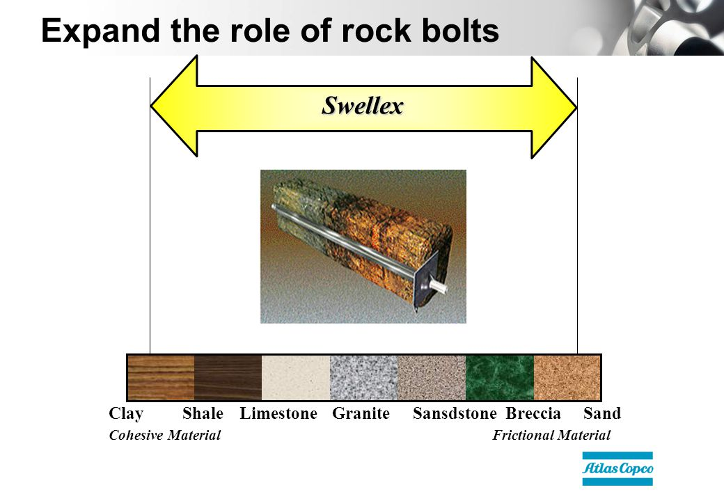 Swellex Cohesive MaterialFrictional Material ClayShaleLimestoneGraniteSansdstoneBrecciaSand Expand the role of rock bolts