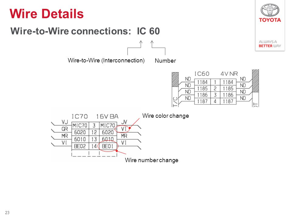 Wire-to-Wire connections: IC 60 Wire Details 23 Wire-to-Wire (Interconnection) Number Wire color change Wire number change