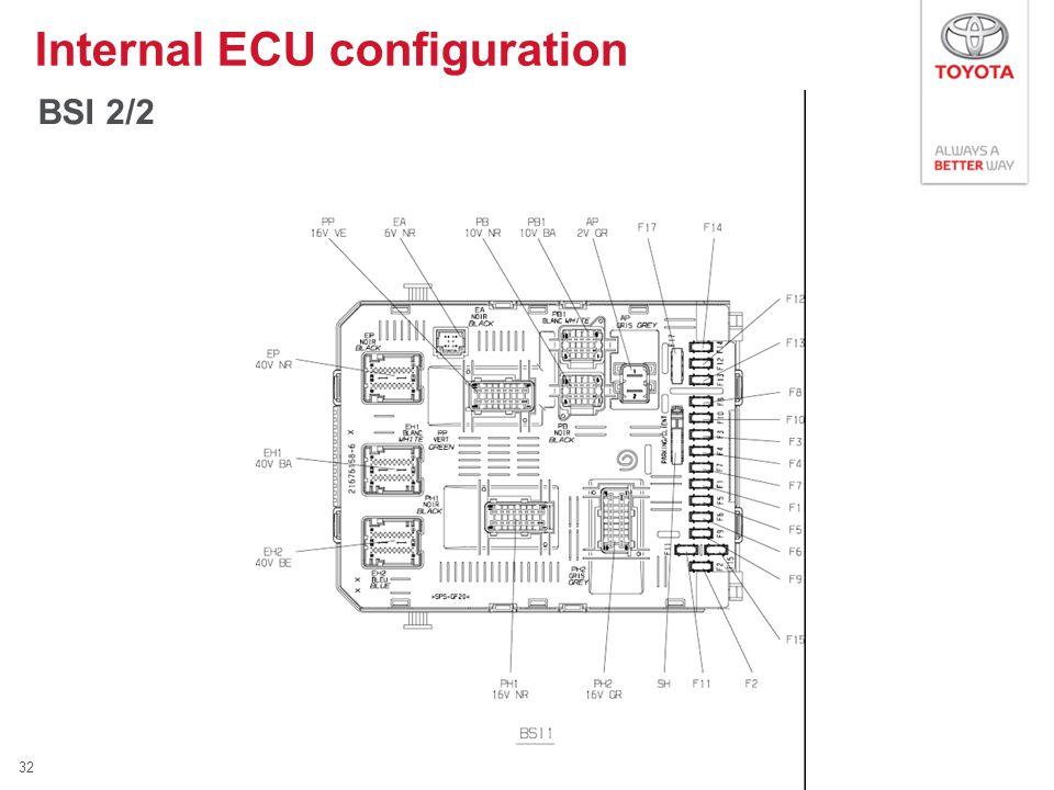 BSI 2/2 Internal ECU configuration 32