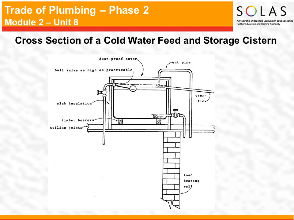 Trade of Plumbing – Phase 2 Module 2 – Unit 8 Cross Section of a Cold Water Feed and Storage Cistern