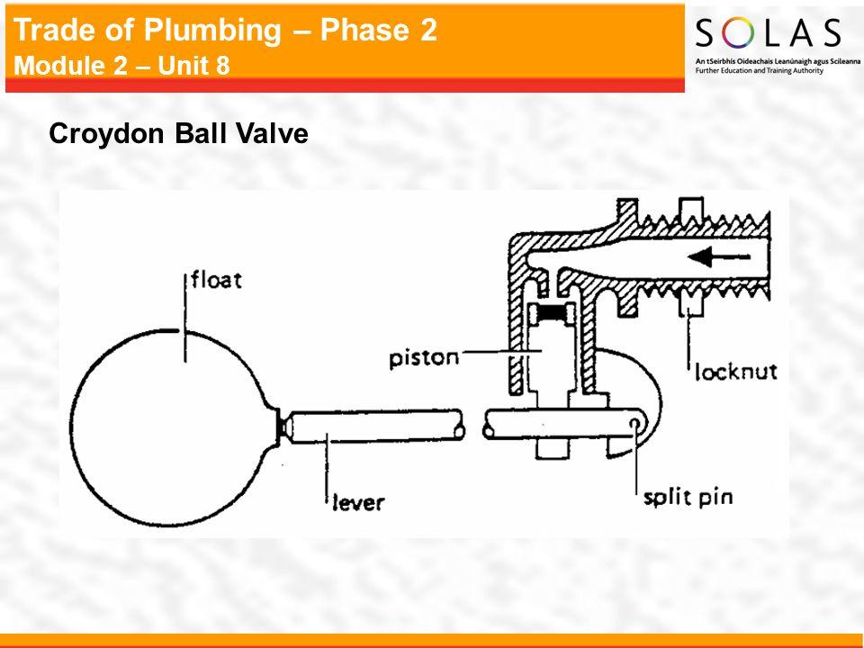 Trade of Plumbing – Phase 2 Module 2 – Unit 8 Croydon Ball Valve