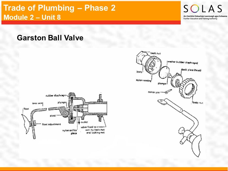 Trade of Plumbing – Phase 2 Module 2 – Unit 8 Garston Ball Valve