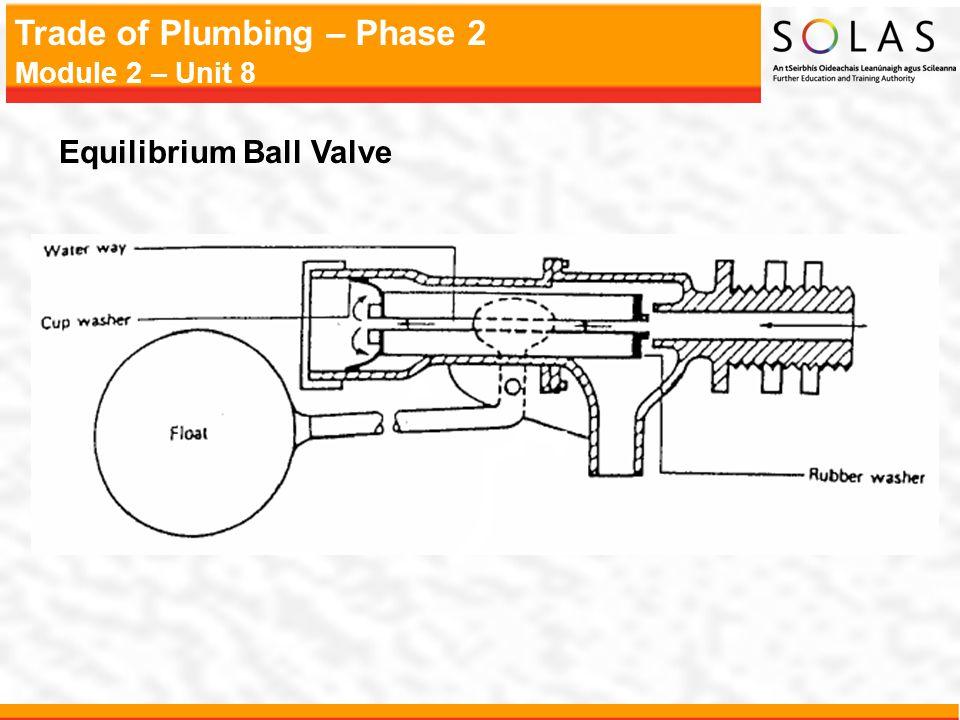 Trade of Plumbing – Phase 2 Module 2 – Unit 8 Equilibrium Ball Valve