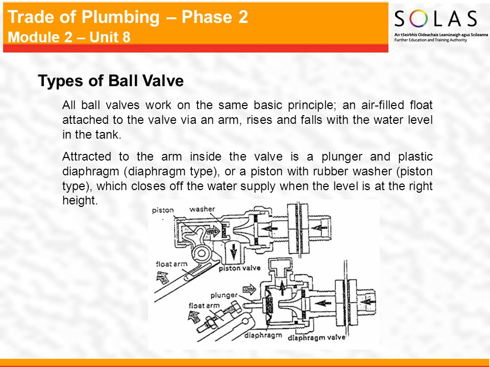 Trade of Plumbing – Phase 2 Module 2 – Unit 8 Types of Ball Valve All ball valves work on the same basic principle; an air-filled float attached to th