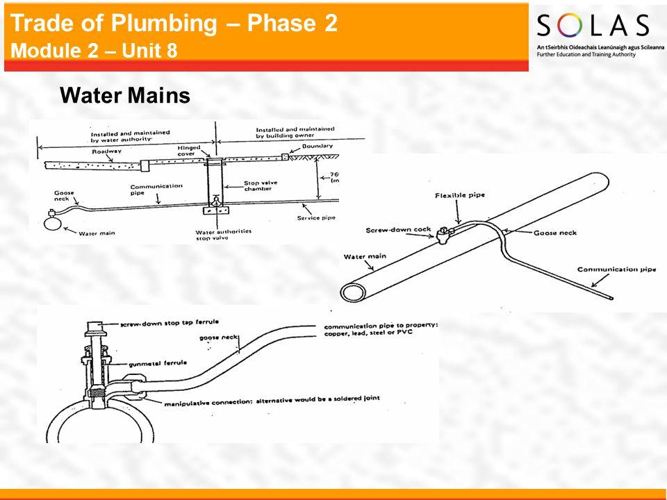 Trade of Plumbing – Phase 2 Module 2 – Unit 8 Water Mains