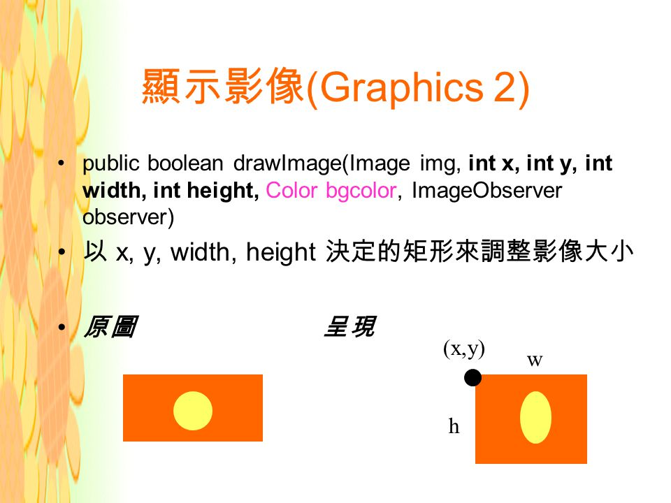 顯示影像 (Graphics 2) public boolean drawImage(Image img, int x, int y, int width, int height, Color bgcolor, ImageObserver observer) 以 x, y, width, height 決定的矩形來調整影像大小 原圖 呈現 (x,y) w h