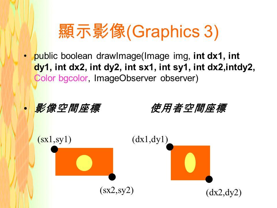 顯示影像 (Graphics 3) public boolean drawImage(Image img, int dx1, int dy1, int dx2, int dy2, int sx1, int sy1, int dx2,intdy2, Color bgcolor, ImageObserver observer) 影像空間座標 使用者空間座標 (sx2,sy2) (sx1,sy1)(dx1,dy1) (dx2,dy2)