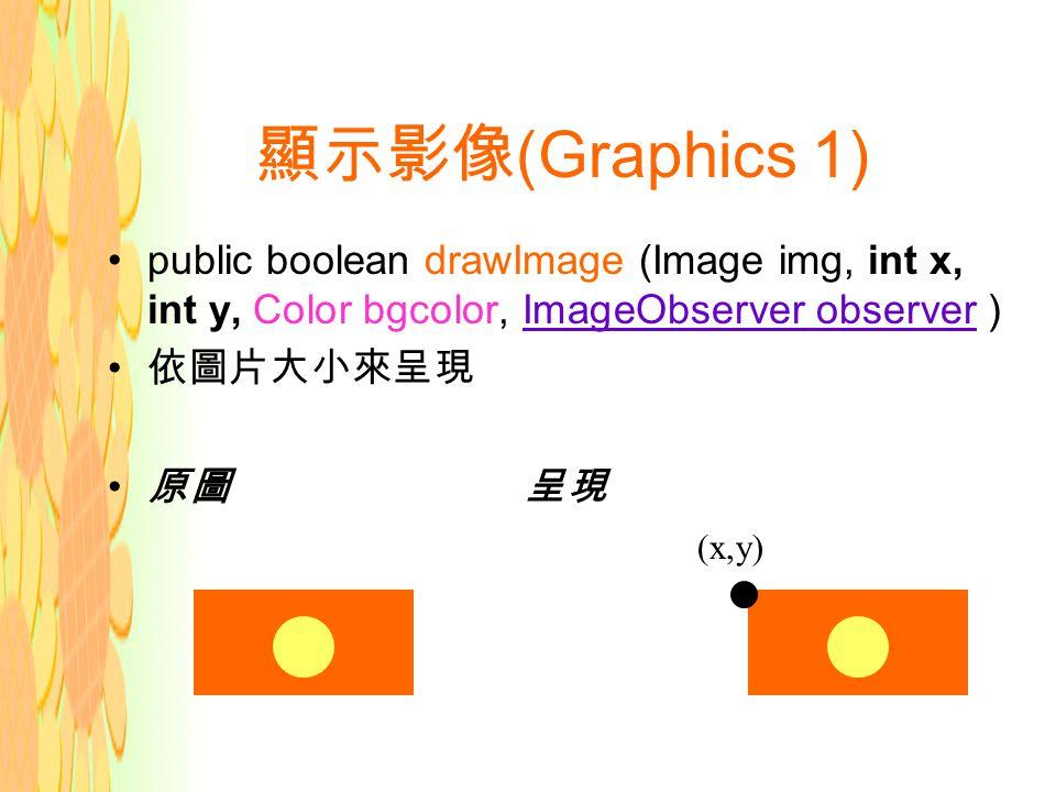 顯示影像 (Graphics 1) public boolean drawImage (Image img, int x, int y, Color bgcolor, ImageObserver observer )ImageObserver observer 依圖片大小來呈現 原圖 呈現 (x,y