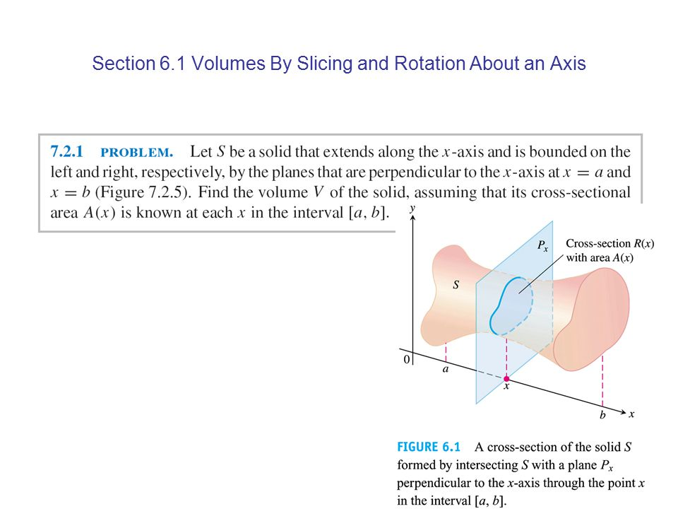 Generalized Cylinder A cylinder is a solid that is generated when a plane region is translated along a line or axis that is perpendicular to the region.