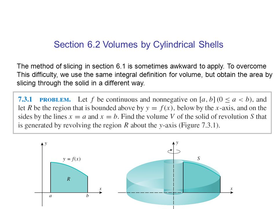 Section 6.2 Volumes by Cylindrical Shells The method of slicing in section 6.1 is sometimes awkward to apply. To overcome This difficulty, we use the