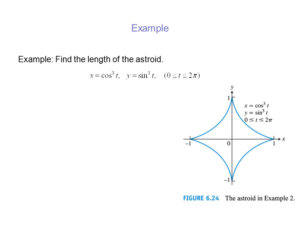 Example Example: Find the length of the astroid.