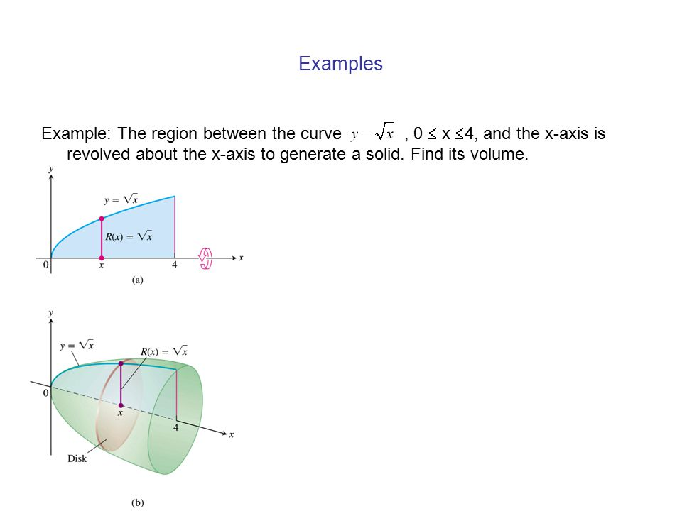 Example Example: Find the volume of the solid generated by revolving the region bounded by and the lines y=1, x=4 about the line y=1.