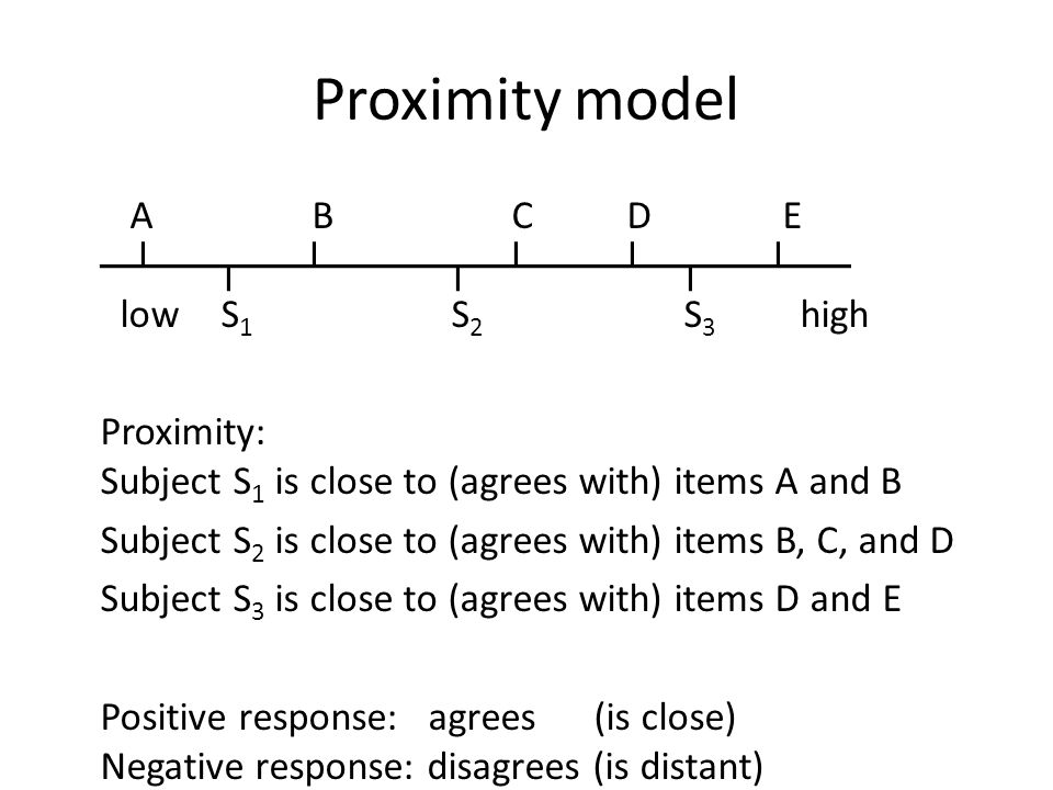 Proximity model A B C D E ─┴──┬──┴────┬─┴───┴─┬──┴── low S 1 S 2 S 3 high Proximity: Subject S 1 is close to (agrees with) items A and B Subject S 2 is close to (agrees with) items B, C, and D Subject S 3 is close to (agrees with) items D and E Positive response: agrees (is close) Negative response: disagrees (is distant)
