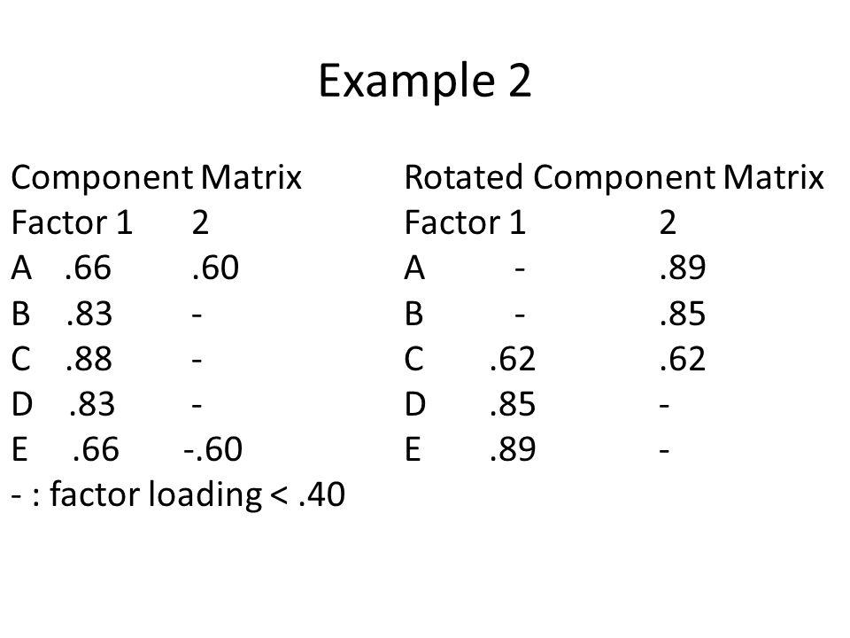 Example 2 Component MatrixRotated Component Matrix Factor 1 2 Factor 12 A.66.60A -.89 B.83 -B -.85 C.88 -C.62.62 D.83 -D.85- E.66 -.60E.89- - : factor loading <.40