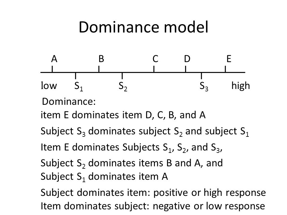 Dominance model A B C D E ─┴──┬──┴──┬───┴───┴─┬──┴── l ow S 1 S 2 S 3 high Dominance: item E dominates item D, C, B, and A Subject S 3 dominates subject S 2 and subject S 1 Item E dominates Subjects S 1, S 2, and S 3, Subject S 2 dominates items B and A, and Subject S 1 dominates item A Subject dominates item: positive or high response Item dominates subject: negative or low response