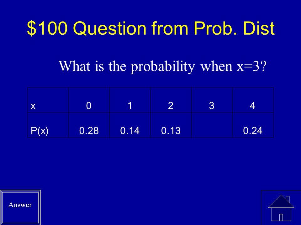 Jeopardy Final Jeopardy Prob. Dist. Linear Comb Density Curves Binom Geom/ Expect Norm Q $100 Q $200 Q $300 Q $400 Q $500