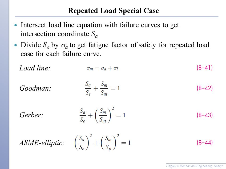 Repeated Load Special Case Intersect load line equation with failure curves to get intersection coordinate S a Divide S a by  a to get fatigue factor