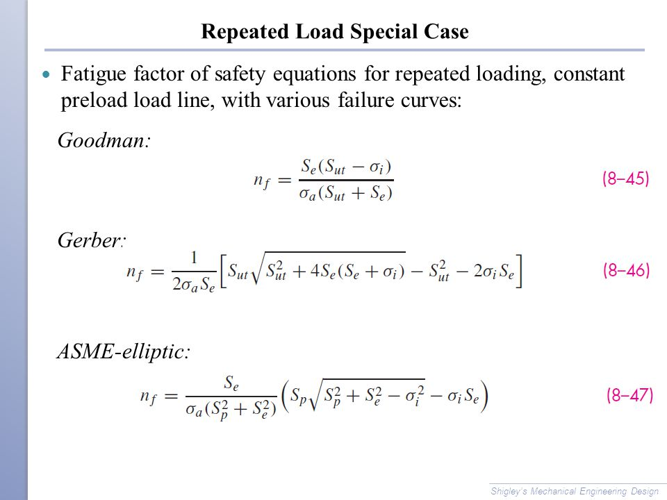 Repeated Load Special Case Fatigue factor of safety equations for repeated loading, constant preload load line, with various failure curves: Shigley's