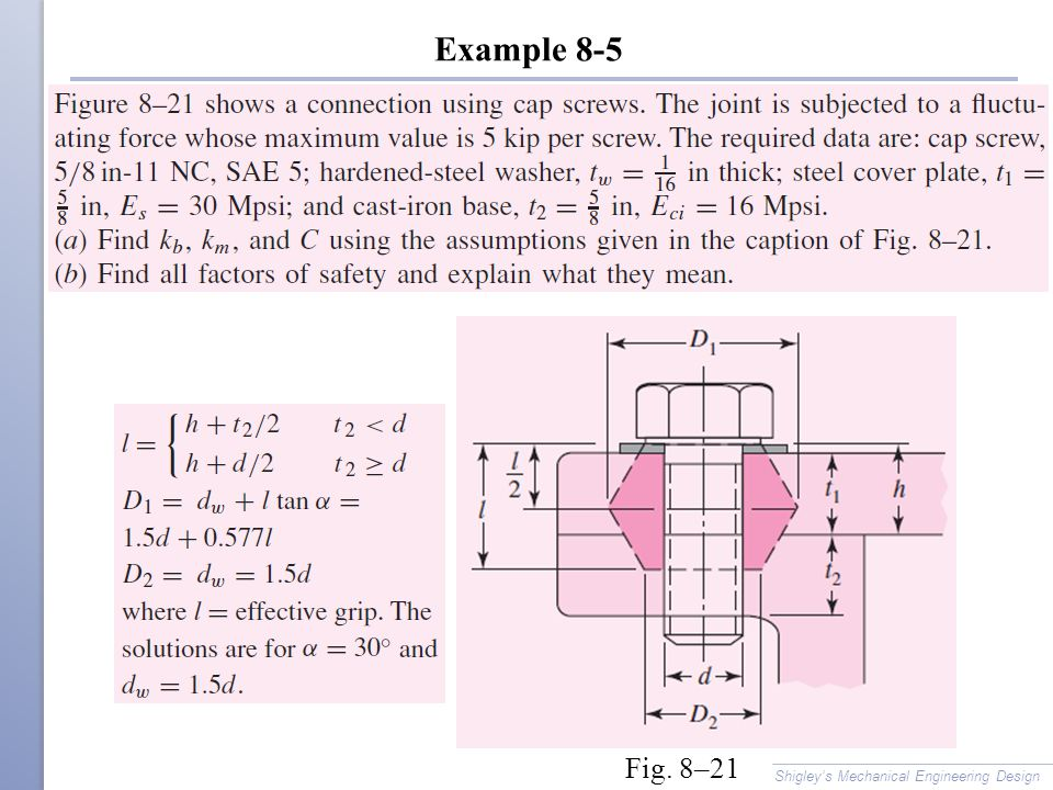 Example 8-5 Shigley's Mechanical Engineering Design Fig. 8–21